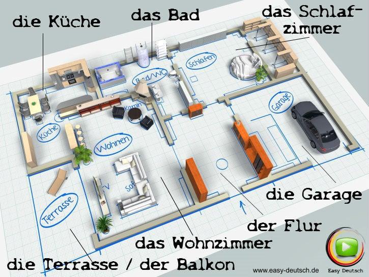 Deutsche Vokabeln Die Wohnung Easydeutsch