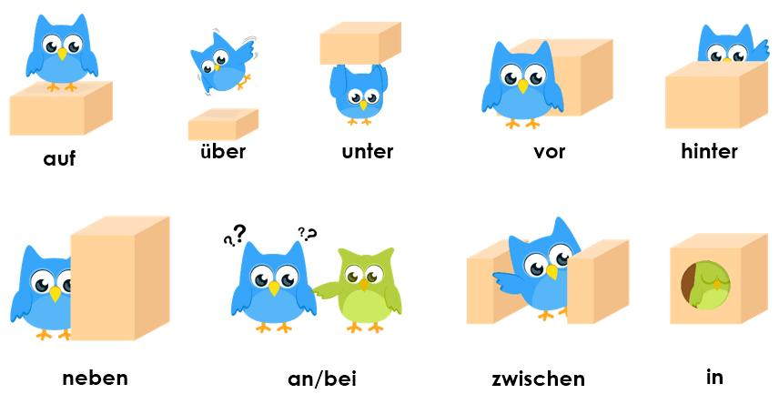 Lokale Präpositionen | Grammatik | Einfach und unkompliziert erklärt ...