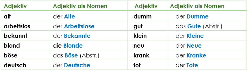 Verben Adjektive Und Substantive Mit Prapositionen 10