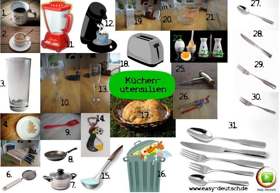 German Vocabulary kitchenware