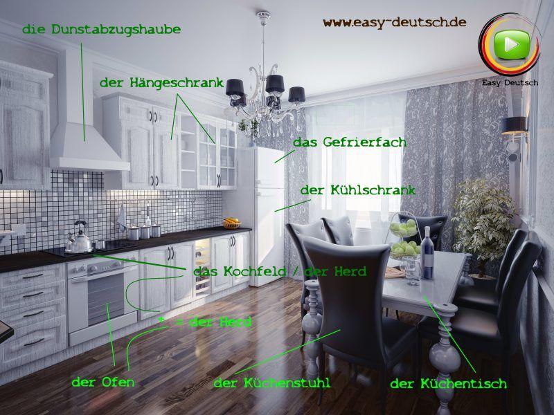 German Vocabulary kitchen